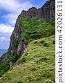 济州岛 世界遗产 自然遗产 42026131