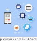 網路 業務 購物 42042479