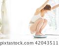 妇女美女形象饮食 42043511