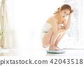 ผู้หญิง,หญิง,สตรี 42043518