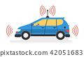 driving, self, car 42051683