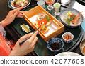hot-spring hotel, yukata, dietary 42077608