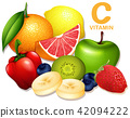 A Set of Vitamin C Fruit 42094222