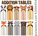 Animal and Math Times Table 42094454