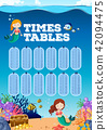 A Math Times Tables Underwater Scene 42094475
