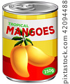A Can of Mango Syrup 42094488