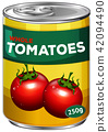 Can of whole tomatoes 42094490