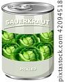 A Can of Sauerkraut 42094518