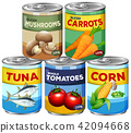 A Set of Can Food 42094668