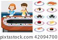 Two ladys at a Sushi train 42094700