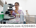 Clinic Staff With Woman Working As Veterinary In Pet Shop 42094865
