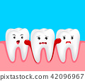 Cute cartoon tooth character with gum problem. 42096967
