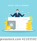 金融與生活 42103592