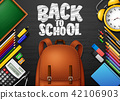 Back to School with School supplies on blackboard  42106903