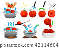 Peeling tomatoes with heat for making sauce.  42114604