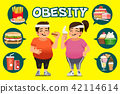 People give up a diet or exercise. 42114614