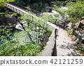 懸崖峭壁 峽谷 鬼怒川 42121259