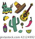 mexico mexican guitar 42124992