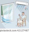 การป้องกันจังหวะความร้อนของผู้อาวุโสในห้อง 42127487