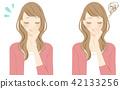 一個患有老化氣味的女人 42133256