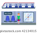 Metro station transportation modern railroad trip transit tunnel vehicle service vector illustration 42134015