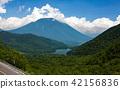奧日光 男體山 湯湖 42156836