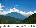 奧日光 男體山 湯湖 42156837