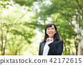 취업 준비, 취업 활동, 여성 42172615