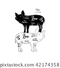 scheme and guide - Pork. 42174358