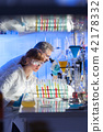 Health care professionals researching in scientific laboratory. 42178332