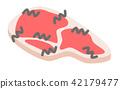 고기에 세균 42179477