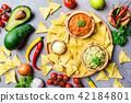 Mexican nachos with dip 42184801