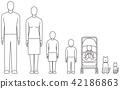 ครอบครัว,ภาพวาดมือ ครอบครัว,คู่สามีภรรยา 42186863