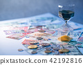 Hourglass and currency on table, Time Investment 42192816