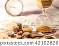 Hourglass and currency on table, Time Investment 42192829