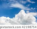 푸른 하늘, 파란 하늘, 적란운 42198754