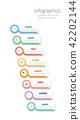 แผนภูมิ,กราฟ,โครงงาน 42202144