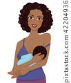 Girl Black Mom Breastfeeding Illustration 42204936