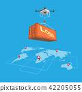 Drone logistics network  42205055