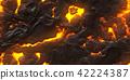 材质 背景 岩浆 42224387