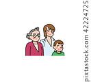 가족 42224725