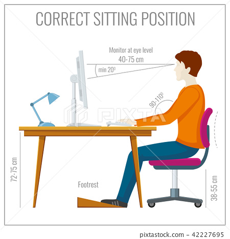 Correct spine sitting posture at computer. Vector infographics 42227695
