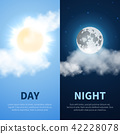 night weather day 42228078