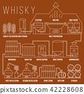 distillation whisky whiskey 42228608