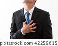 가슴 통증 42259615
