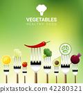 蔬菜 水果 原料 42280321