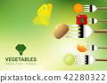 蔬菜 水果 原料 42280322