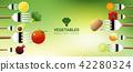 蔬菜 水果 原料 42280324