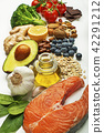 health, cholesterol, diet 42291212