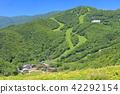 시가 고원, 고원, 높은 지대 42292154